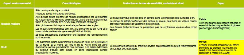 caractéristiques RD948 5